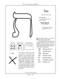 The final letter of the Hebrew alphabet.