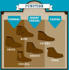 essential men's boots guide function