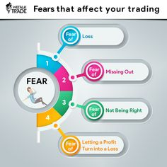 Follow me business solutions forex