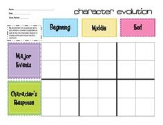 Use this chart to help students track major events in a text and how a character responds to those events throughout the text. Students will discover how and why a character evolves throughout the beginning, middle, and end of a text. Third Grade Reading, Guided Reading, Teaching Reading, Teaching Resources, Teaching Ideas, Becoming A Teacher, Literature Circles, Major Events, Reading Response