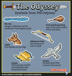 Hospitality in Homer's The Odyssey