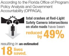 Reasons to Support The Mark Wandall Traffic Safety Act, FACT 6!
