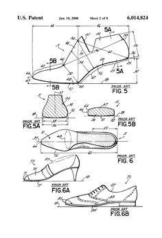 shoe last shapes - Google Search
