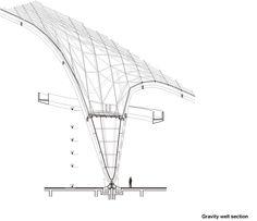 Architecture drawings, concept architecture, architecture details, canopy a Parametric Architecture, Architecture Sketchbook, Architecture Panel, Parametric Design, Architecture Portfolio, Concept Architecture, Architecture Details, Architecture Diagrams, Revit
