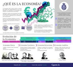¿Qué es economía?  Fuente: http://quees.la/economia/