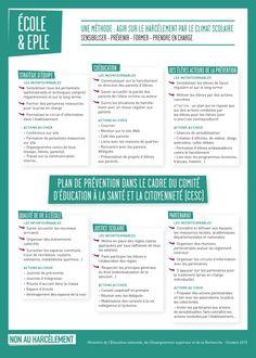 Campagne-Non-au-harcèlement-plans-de-prévention_Page_1