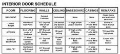 room finish schedule revit example - Google Search