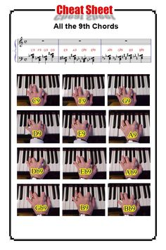 All The 9th Piano Chords and Fingerings (many more chords on the site)