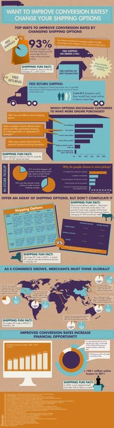 Shipping and ecommerce infographic - by Bootcamp Media ( #Marketing #SEO #Infographics )