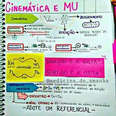 """#CINEMÁTICA #MU #FÍSICA #RESUMO <span class=""""emoji emoji2764""""></span><span class=""""emoji emoji2764""""></span><span class=""""emoji emoji2764""""></span> Também já está disponível para download no blog (RESUMOS 2016 ..."""