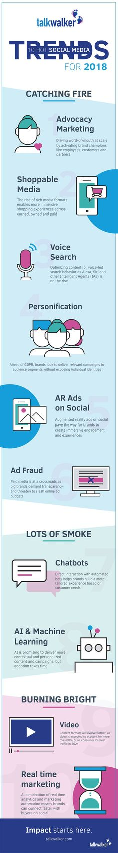 #SocialMedia in 2018: 10 Hot Trends to Get Ahead of Your Competition [Infographic]