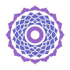crown chakra opening symptoms - 678×678
