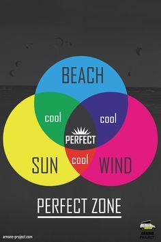 kitesurfing perfect zone