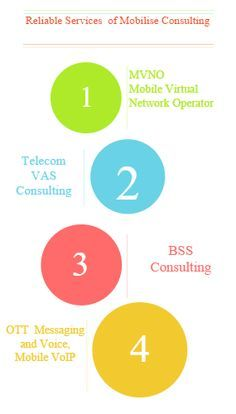 Innovative Solution using Mobile Virtual Network Operator  Mobilise Consulting has professional and experienced team who bring an innovative solution in the business market. For More detail visit the site. http://www.mobiliseconsulting.com/mvno-consulting/