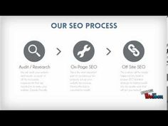 Google Search Engine Optimization Expert - RobboDesign SEO Montreal. In order to get more visitors and traffic to your website, you need to rank on page 1. We can help you achieve this with a professional and effective Google Optimization Strategy => https://www.youtube.com/watch?v=yU4jR67Hj-w
