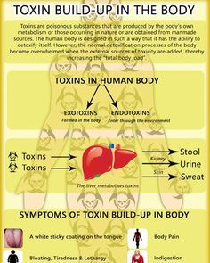 #Toxins enter our body through various internal and external sources. Most #chronic #obesity and #overweight problems are related directly or indirectly to toxin build up in the body. These toxins disrupt the #biochemical mechanisms involved in weight control. This explains the struggle which people face to reduce weight no matter how much they change their #lifestyle.  Learn more at: http://www.medhyaherbals.com/toxins-weight-loss/  #medhya #medhyaherbals #weightloss #fightobesity #toxins…