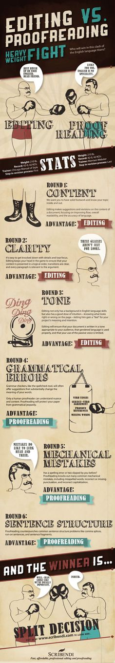 Editing vs Proofreading: Heavy Weight Fight. Clever idea