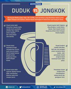 Kloset Jongkok Vs Duduk Health Diet, Health And Wellness, Health Fitness, Natural Teething Remedies, Natural Remedies, Herbal Remedies, Health Remedies, Oils For Sinus, Health Education
