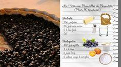 Recette de la tarte aux brimbelles de Bernadette - Recettes - Les Carnets de Julie - France 3