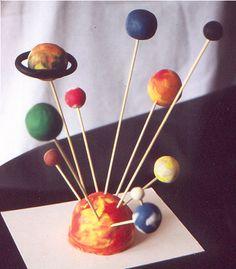Sistema Solar COSMOFISICA                                                                                                                                                                                 Mais