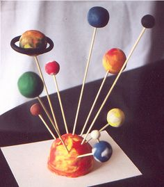 Sistema Solar COSMOFISICA