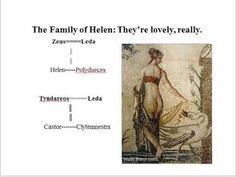 family in the iliad