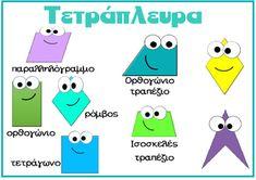 Geometry posters (Γεωμετρία) by PrwtoKoudouni Teacher Pay Teachers, Geometry, Education, School, Maths, Posters, Kids, Young Children, Boys