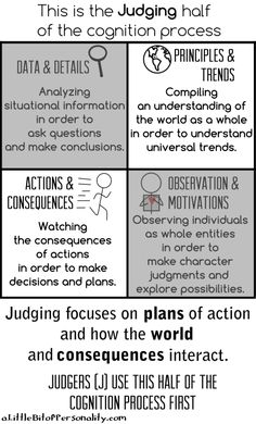 The Judging half of the cognition process is made up of Principles & Trends, and Actions & Consequences.  Judging focuses on plans of action and how the world and consequences interact.  #Judgers (J) use this half of the cognition process first.
