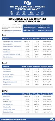 Muscle A 3 Day Drop Set Workout Program is part of Workout - Looking for a new workout that will challenge your muscular endurance & add some size to your frame The Muscle Workout might be perfect for you! Workout Plan For Men, Workout Diet Plan, Weekly Workout Plans, 3 Day Workout, Gym Workout Chart, Men Exercise, Workout Men, Workout Ideas, Training Plan