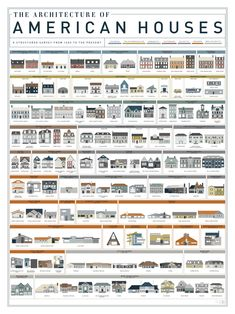 The Architecture of American Houses from Pop Chart Lab. Shop more products from Pop Chart Lab on Wanelo. Style At Home, Architecture Résidentielle, Minimalist Architecture, Business Architecture, Computer Architecture, Futuristic Architecture, Amazing Architecture, Architecture Concept Drawings, English Architecture
