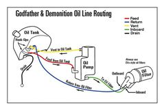 1996 ford f 250 brake lines Ford F250 Brake Line