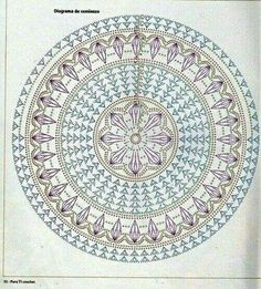 Only Crochet Patterns Archives - Beautiful Crochet Patterns and Knitting Patterns Motif Mandala Crochet, Crochet Circles, Crochet Doily Patterns, Crochet Diagram, Crochet Round, Crochet Chart, Crochet Squares, Thread Crochet, Crochet Doilies