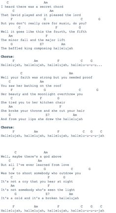 Ukulele ukulele tabs jason mraz : Ukulele, Ukulele chords and Fire on Pinterest