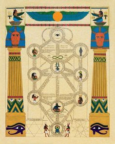 Tree of Life, Masonic Pillars (Boaz and Jachin), Winged Sun Disk, Eye of Horus at the top, and many sign that indicate the Egyptian origin of Kabbalah and Freemasonry. Ancient Names, Ancient Symbols, Ancient Aliens, Ancient Egypt, Ancient History, Mayan Symbols, Viking Symbols, Viking Runes, Egyptian Mythology