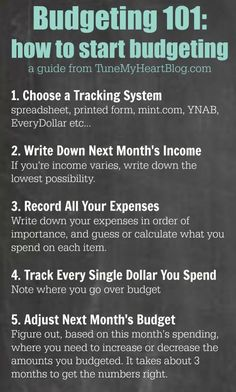 how to start a budget – Tap the link to shop on our official online store! You c… – Finance tips, saving money, budgeting planner Budgeting Finances, Budgeting Tips, Budgeting Worksheets, Ways To Save Money, Money Saving Tips, Managing Money, Money Tips, Saving Ideas, Mo Money