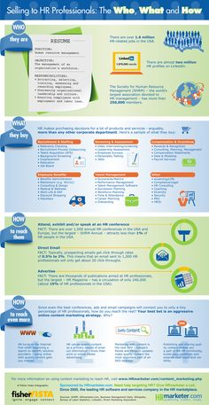 Selling To #HR Professionals: The Who, What & How via HRmarketer.com #infographic