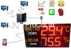 Mô hình hệ thống giám sát nhiệt độ độ ẩm