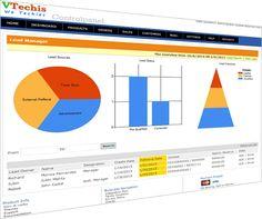 readymade ecommerce portal Website Development Company, Ecommerce, Portal, Insight, Management, Technology, Business, Tech, Tecnologia