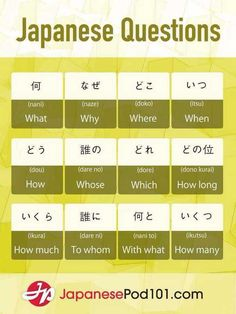 Question words in Japanese. Totally FREE Japanese lessons on… – Different kinds of natural tea Free Japanese Lessons, Japanese Language Lessons, Japanese Language Proficiency Test, Korean Language, Japanese Free, Learn Japanese Words, Study Japanese, Japanese Culture, Learning Japanese