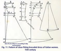 Pattern of close-fitting brocaded dress of Italian women, 15th century clothing. Renaissance fashion.