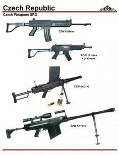 Чехия: Czech Weapons SRO - CZW 5.56, PDW-17 ...