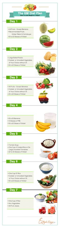 The GM Diet Plan: How To Lose Weight In 7 Days? | StyleCraze