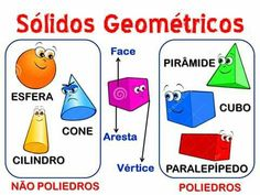 Shape Pictures, Portuguese Language, Learn Portuguese, Elementary Spanish, Critical Thinking Skills, Teaching Math, Math Activities, Mathematics, Learning