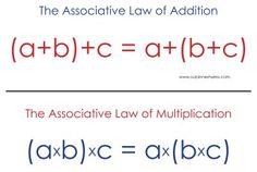 Associative, Commutative, Distributive, and Identity Laws of Math (W21-W24)
