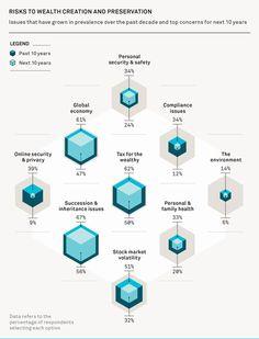 What Scares Wealthy Clients Most? | Kevin Brunner | LinkedIn