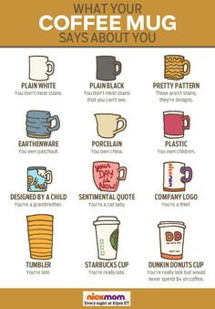 Coffee Mug Says About You So funny! What your coffee mug says about you if you're a mom.So funny! What your coffee mug says about you if you're a mom. Coffee Talk, Coffee Is Life, I Love Coffee, Coffee Break, My Coffee, Coffee Drinks, Coffee Shop, Coffee Cups, Coffee Lovers