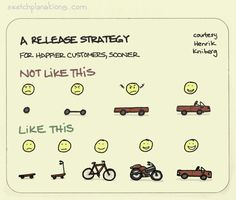A release strategy for happier customers, sooner. I love this diagram by Henrik Kniberg for how to think about what to release to your customers when. Hopefully it's self-explanatory, but the idea is that a standard approach of having your grand plan. Manager Humor, Programmer Humor, User Story Mapping, Business Notes, Business Ideas, Knowledge Management, Project Management, Gallup Strengthsfinder, Research Methods