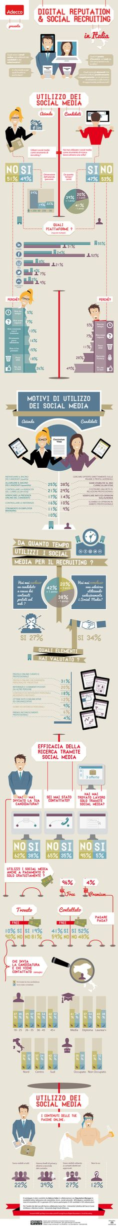 The info graphic on Digital reputation and Social recruiting that was commissioned to me  (as zooroma.com) by  Adecco Italia