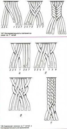 Macrame - seven strand braid by barbara billiard 7 by jean Bracelet Crafts, Macrame Projects, Macrame Tutorial, Bracelet Tutorial, Macrame Patterns, Crochet Patterns, Micro Macrame, Macrame Jewelry, Bracelet Patterns