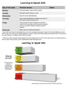 Learning to Speak AACtion Plan: Week 1 - Speak For Yourself AAC